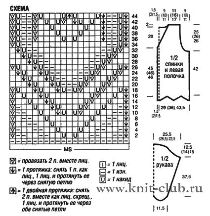 Вязание кофты спицами схема и описание
