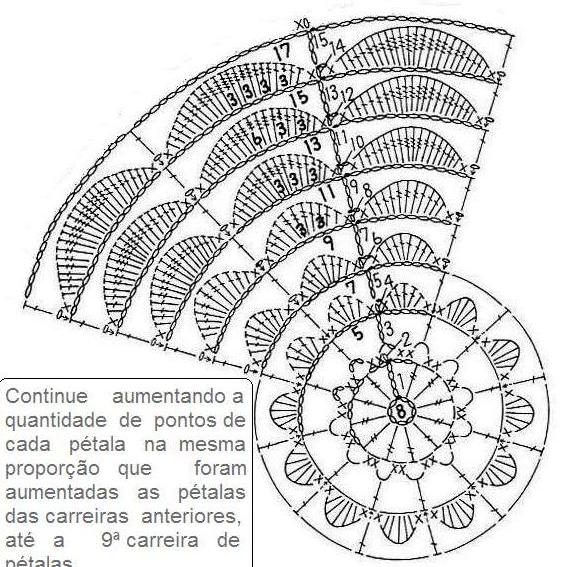 89916252_large_INDIVIDUAL_DE_CROCHE_FLOR_BRANCA___GRAFICO (1) (566x567, 259Kb)