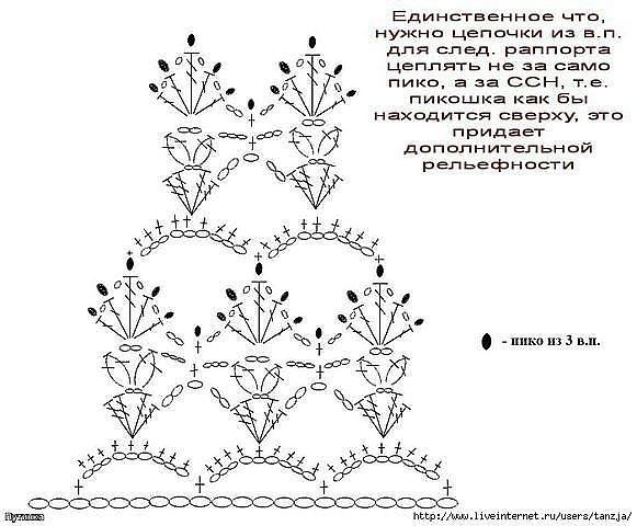 обвязка для велюра2 (581x480, 134Kb)