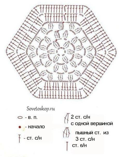 Кристина богданова вязание крючком схемы сапожек снежинка