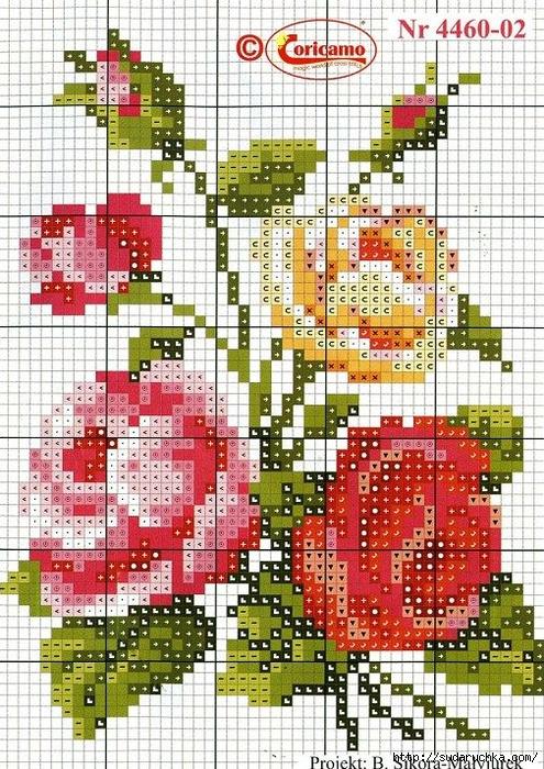 Розы. Схема для вышивки