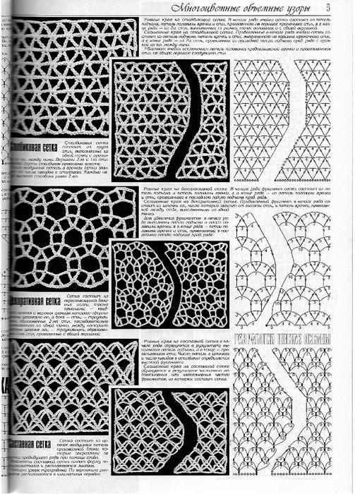 Виды вязания сеток крючком