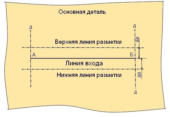b96e889fb540 (544x374, 109Kb)