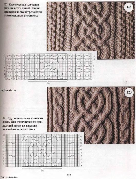 вязаный-пуловер-схемы-1 (530x700, 367Kb)