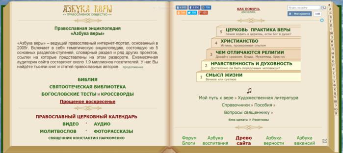 kazan-pravoslavnie-znakomstva-azbuka-veri