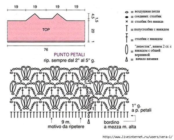 topik2 (600x483, 141Kb)