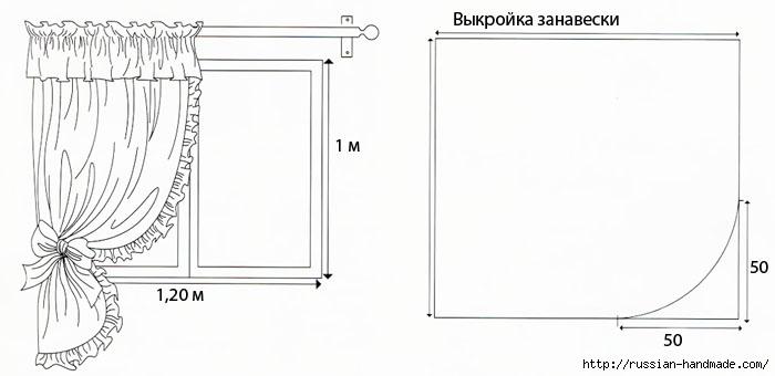 Шьем сами кухонные занавески на петлях с воланами (8) (700x340, 72Kb)