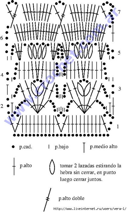 Punto74_expl (422x700, 206Kb)
