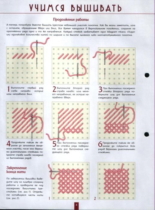 Уроки вышивания крестиком пошагово