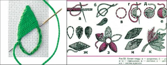 о видах вышивки7 (700x272, 189Kb)