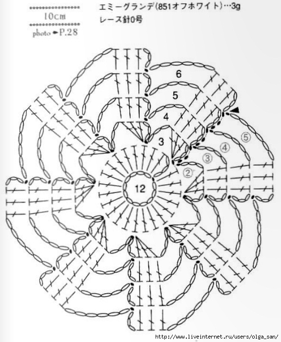 ЙА (576x700, 218Kb)