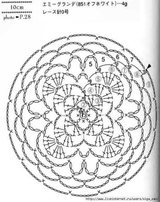 ЙЙАА (556x700, 233Kb)