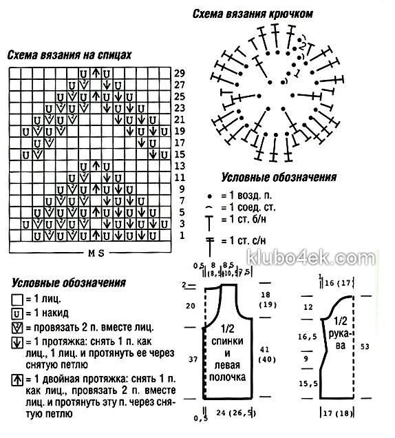 Вязание как читать схемы по вязанию на спицах 620