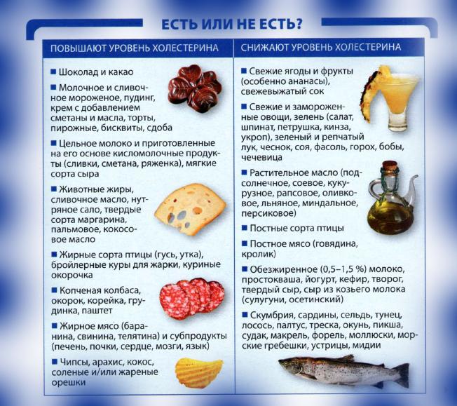 Чампикс цена в новосибирске