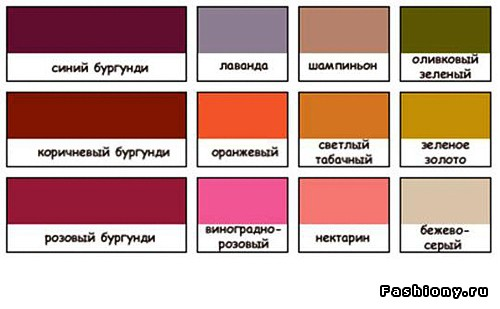 Как сделать вишнёвую краску 710