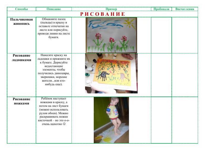 Школа творческого развития для детей и их родителей Суздалева М. httprazvivash-ka.ru_2 (700x540, 246Kb)