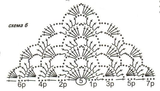 Shema-6-dlya-shali (533x303,