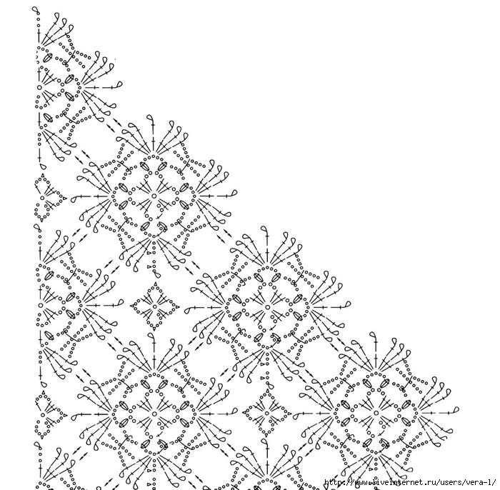 Вязание шалей палантины схемы