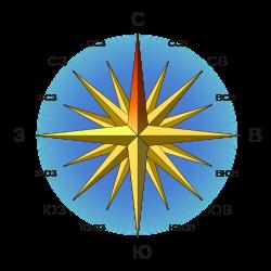 стороны света (250x250, 49Kb)