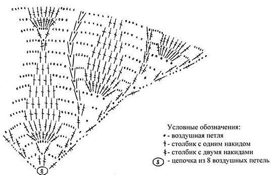 шаль бордо (538x346, 104Kb)