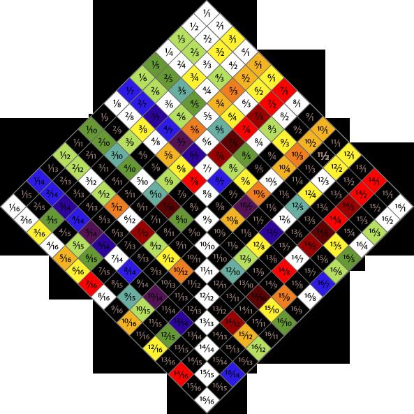 figure20 (593x593, 113Kb)