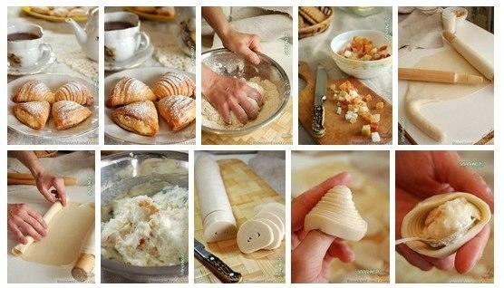 Фото рецепты пошаговые с все виды теста
