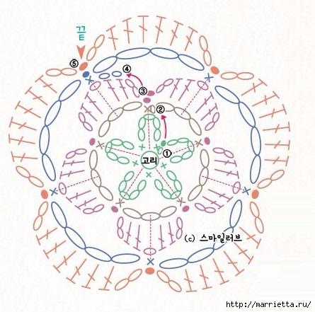 Цветочек крючком для украшения резиночки для волос (2) (445x441, 152Kb)