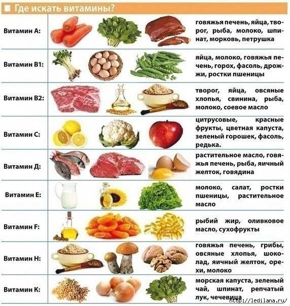 3925311_prodykti_i_vitamini (572x604, 229Kb)