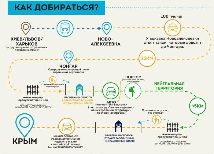 Дорога из Украины в Крым/4718947_granica (700x504, 73Kb)