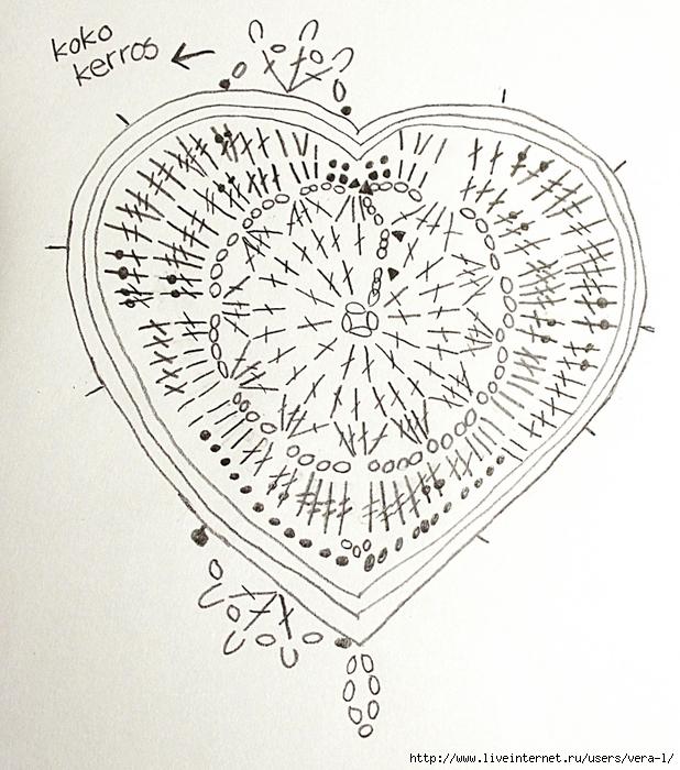 kaavio-isompi-sydan (618x700, 361Kb)