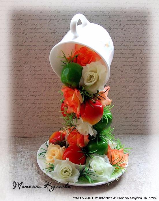 Парящая чашка с фруктами своими руками мастер класс - Solbatt.ru