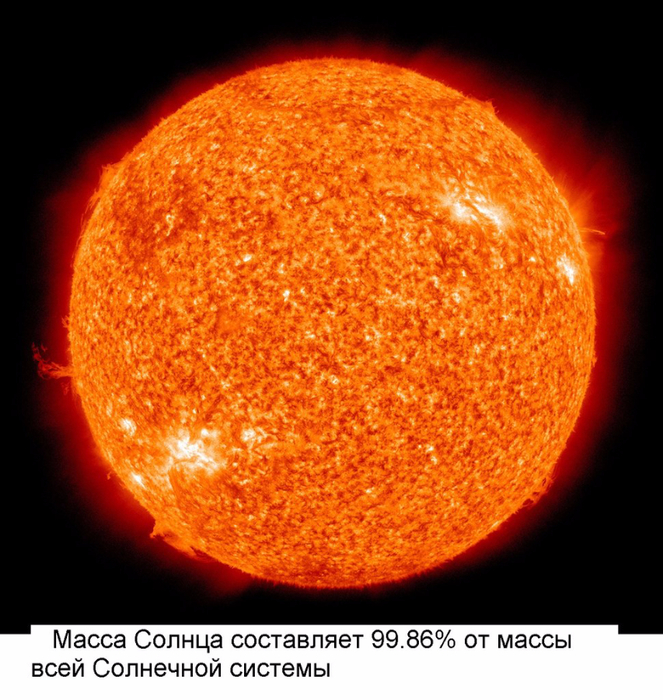 10 самых удивительных и невероятных фактов о Солнце (663x700, 510Kb)