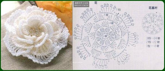 Красивое вязание цветы крючком