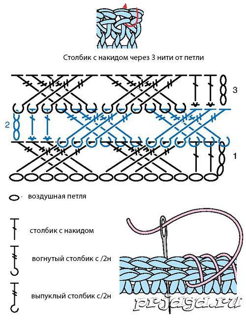 Как связать хомут на шею спицами схема видео166