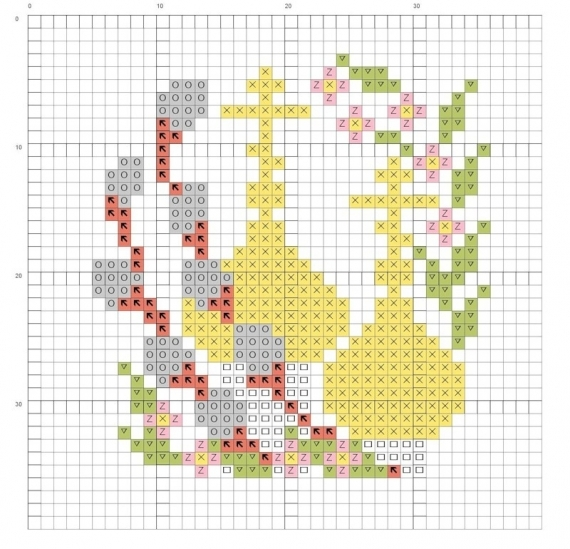 Пасхальные схемы вышивок крестиком 529