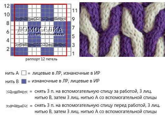 Схема вязания цветов 2 спицами с описанием