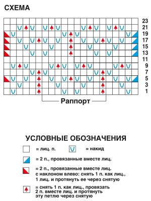 01-Shema-SAYT1 (300x400, 37Kb)