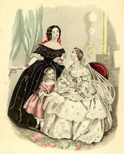 История Развития Женской Юбки Картинки