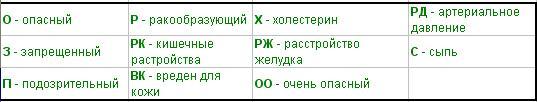 http://www.liveinternet.ru/users/avalona/