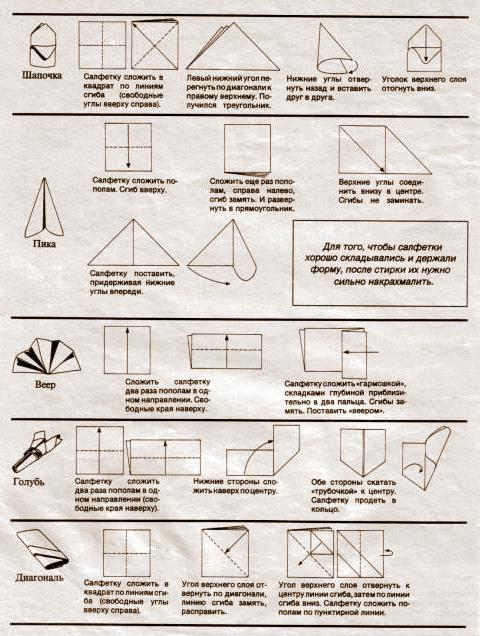 бумажные салфетки схемы