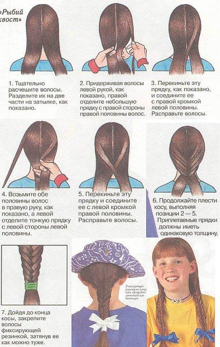 Как научиться плести колосок ребенку на средние волосы для начинающих