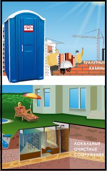 Развитие сети общественных туалетов. К началу 2008 года ГУП «Водоканал Санкт-Петербурга» эксплуатировалось:   128 стационарных туалетов, 85 модульных туалетов, функционирует 205 передвижных кабин, 17 передвижных санитарно-гигиенических комплексов, 10 передвижных туалетов типа «писсуар».