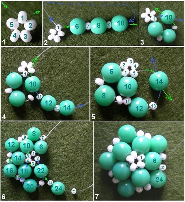 Мастер-класс по бисероплетению: Плетение зелёного шарика с ромашками.