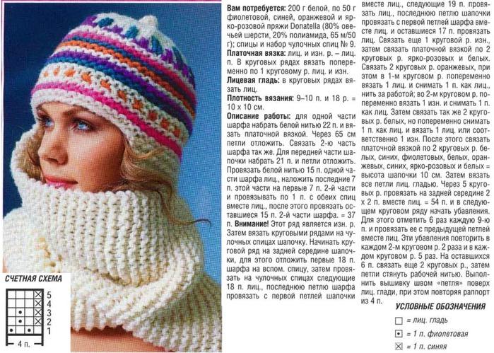 Вязание спицами шапок шарфов спицами 11