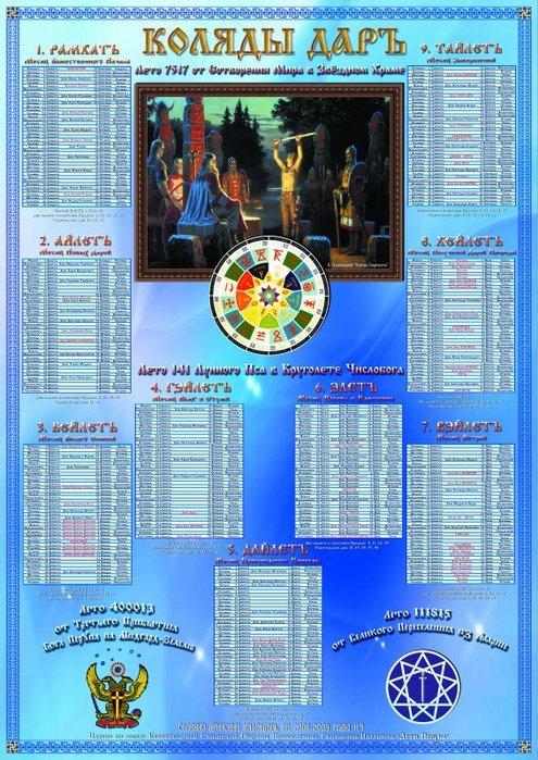Год кого сейчас по древнерусскому календарю