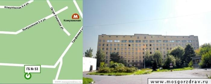 Детская городская больница центр здоровья