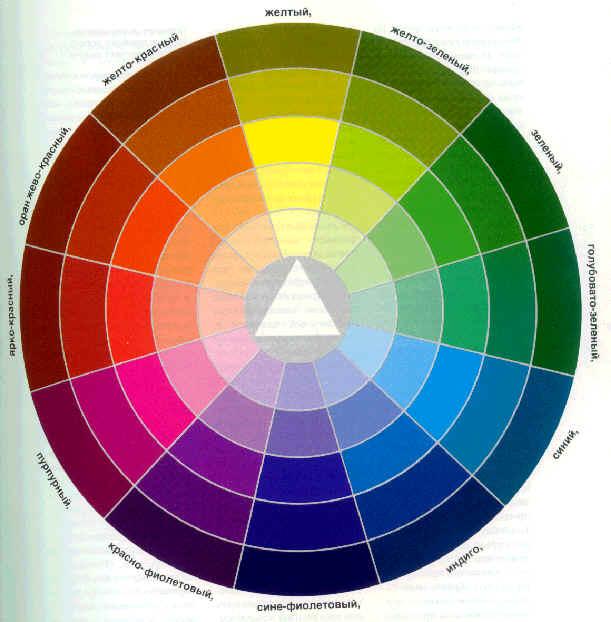 Хроматические цвета картинки 1