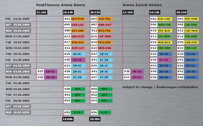 турнирная таблица чемпионата россии