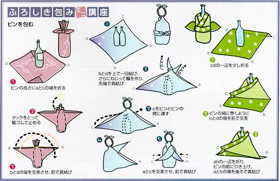 На картинке справа получился пятиугольник-трапеция, то получится треугольник, ширина и высота коробки.