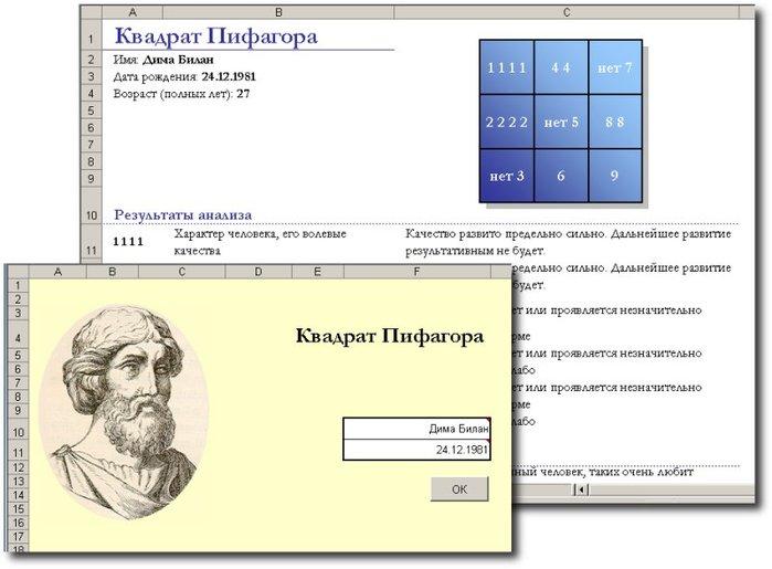 Ключ кнумерология квадрат пифагора о ещ называют психоматрица.